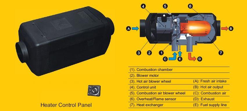 Snugger Parts & Accessories - DHA | Diesel Heating Australia